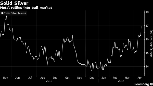 Gold and Silver Jump as SGE Yuan Benchmark Begins