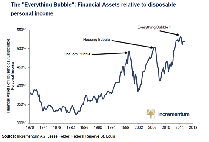 "Incrementum's Annual ""In Gold We Trust"" Report"