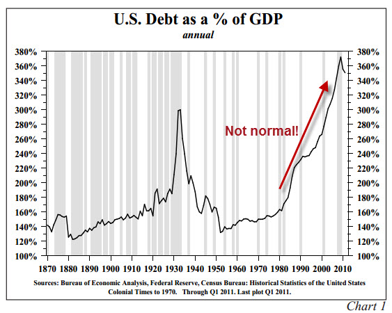 The Fed Can Only Fail