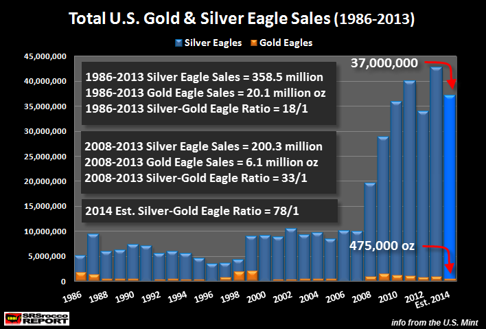 3 'must see' silver charts