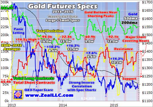 Historic turning point for gold and silver