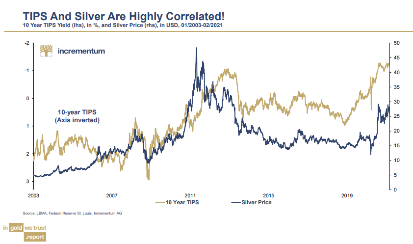 'In Gold We Trust' Preview – Institutional Impact & GSR