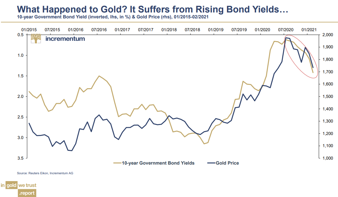 'In Gold We Trust' Preview – Gold v Shares