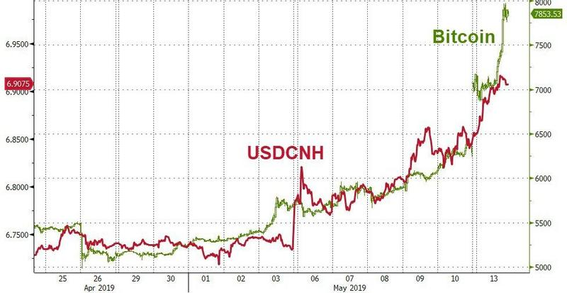 Why Gold, Silver & Bitcoin Jumped Last Night?